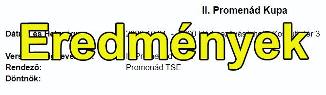 II. Promenád Kupa Tánciskolás Táncverseny eredményei
